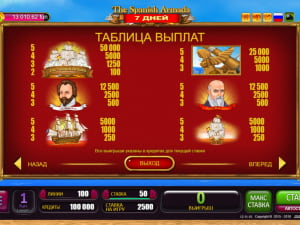 Выплаты  7 Days Spanish Armada