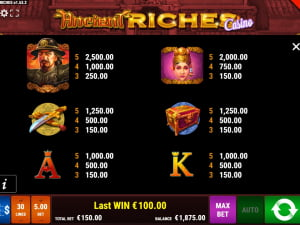 Значения символа Ancient Riches Casino