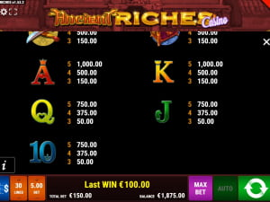 Таблица выплат Ancient Riches Casino