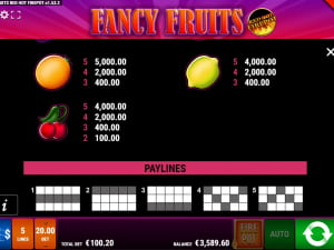 Линии выплат Fancy Fruits Red Hot Firepot
