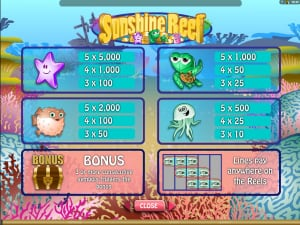 Таблица выплат Sunshine Reef